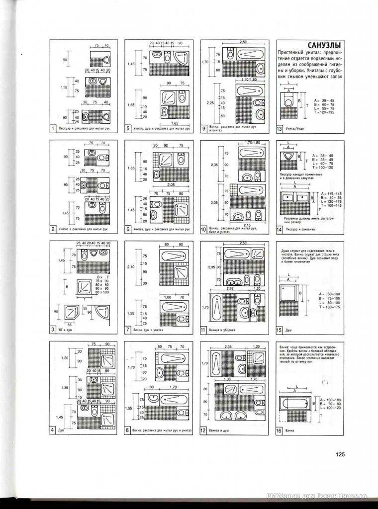 Эргономика и размеры санузлов по Нойферту / DIN 18022.
