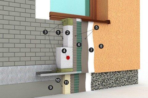 Мокрый фасад по системе VWS от Ceresit (c) Ceresit