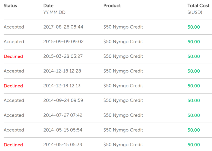 Nymgo payment report
