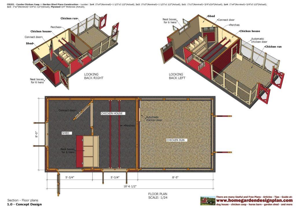 Устройство садового сарая и курятника (с) http://www.homegardendesignplan.com
