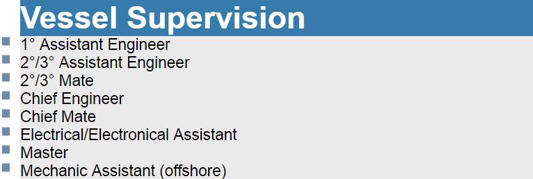 Перечень морских вакансий Saipem в разделе Vessel Supervision