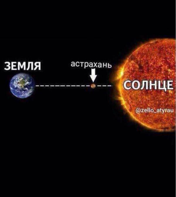 Расположение Астрахани, будь она планетой.